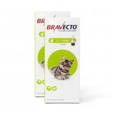ブラベクトスポット猫用(1.2~2.8kg)2本