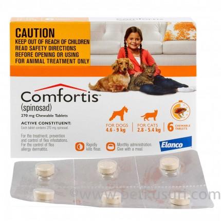 コンフォティス小型犬用