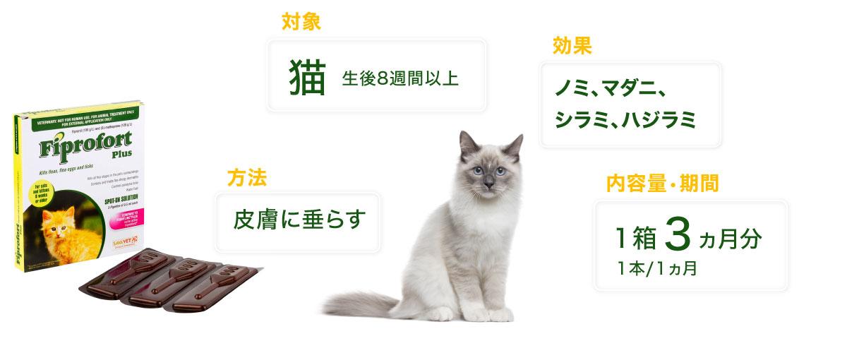 フィプロフォートプラス猫用の特徴