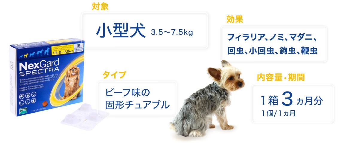 ネクスガードスペクトラ小型犬用の特徴