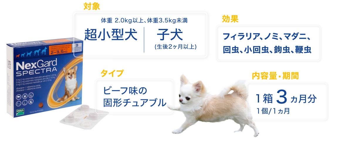 ネクスガードスペクトラ超小型犬用の特徴