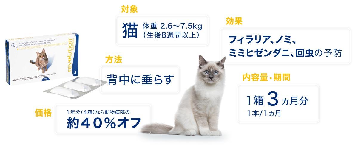 レボリューション猫用の特徴