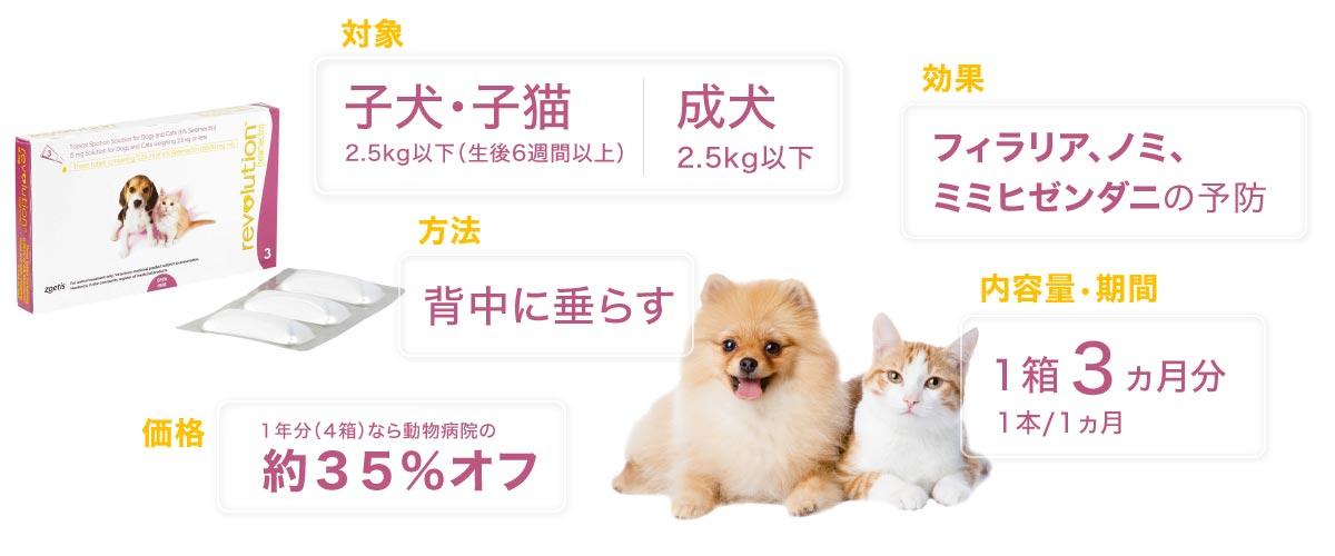 レボリューション子犬子猫用の特徴