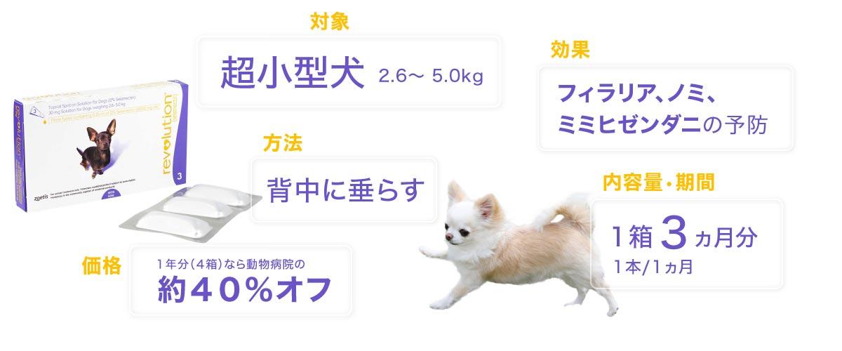 レボリューション超小型犬用の特徴